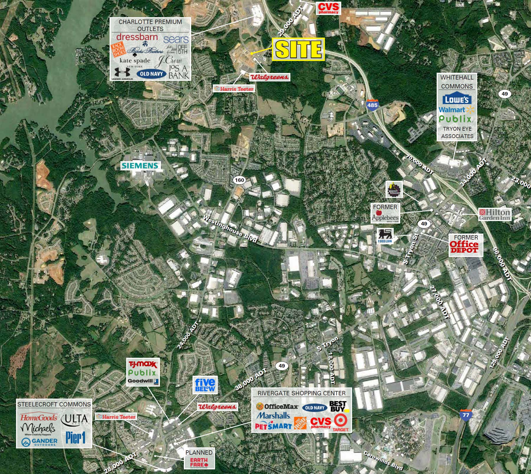 Charlotte Real Estate Development