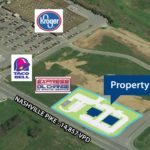Gallatin Real Estate Development