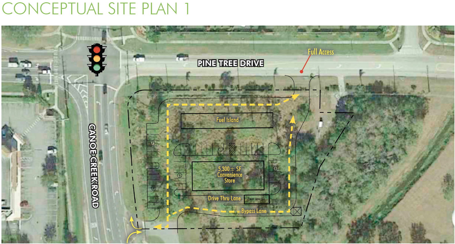 St. Cloud Orlando Real Estate Development
